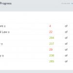 qprogress-chart