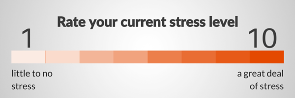 Your Current Stress Level