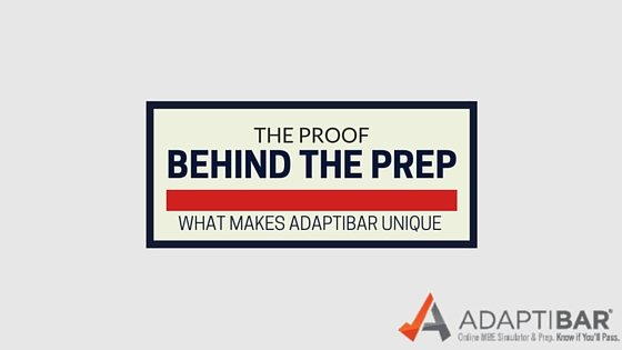 What Makes AdaptiBar Unique