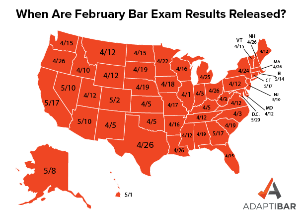 February-2020-bar-exam-results